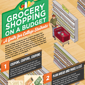 Grocery-Shopping