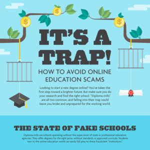 Avoiding Online Education Scams