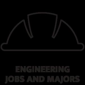 most lucrative engineering jobs