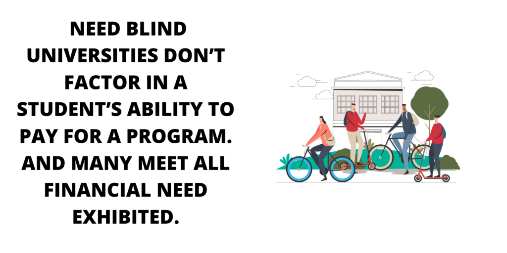 need blind unversity