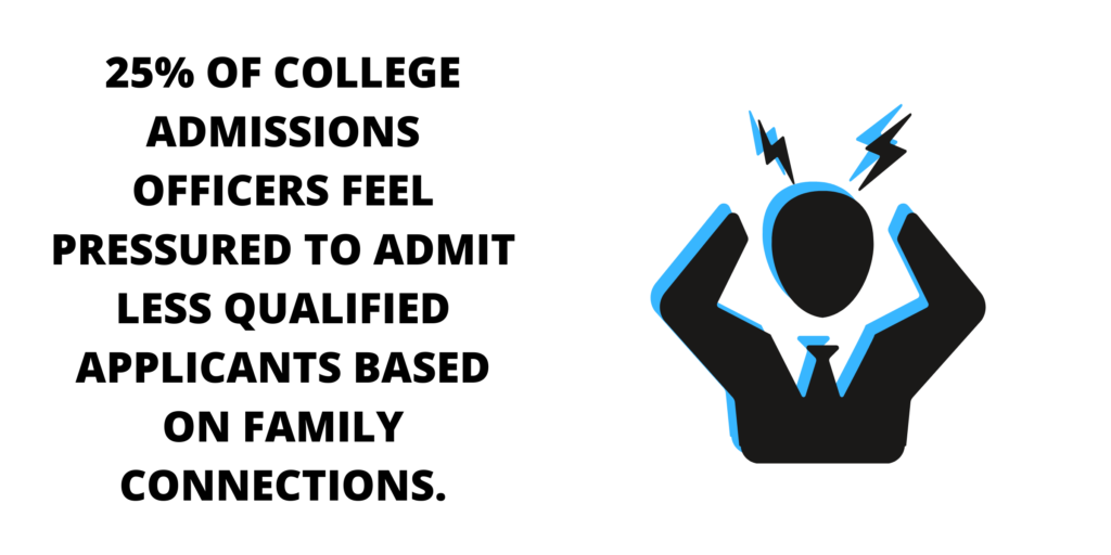 college admissions officers