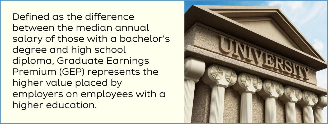 graduate earnings premium