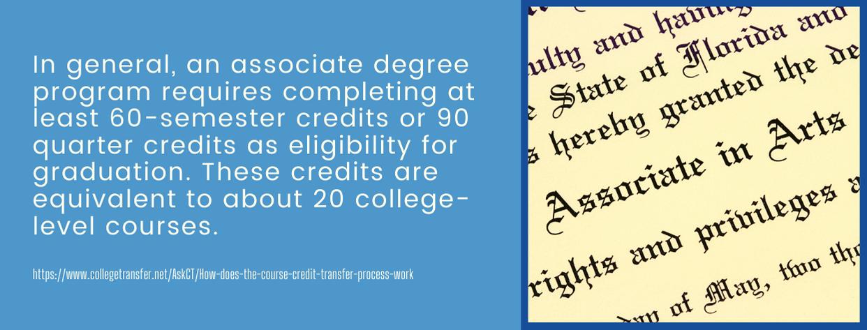 Easiest Associate Degree Programs fact 5
