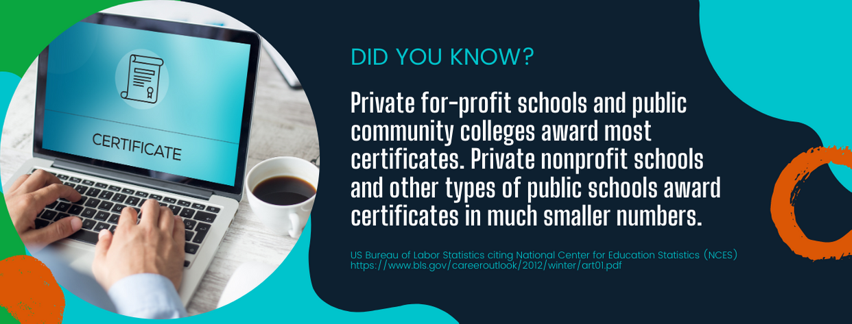 Easiest Online Certificates fact 1
