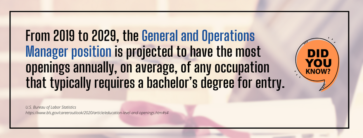 Easiest Online Bachelor Degree - fact on occupation