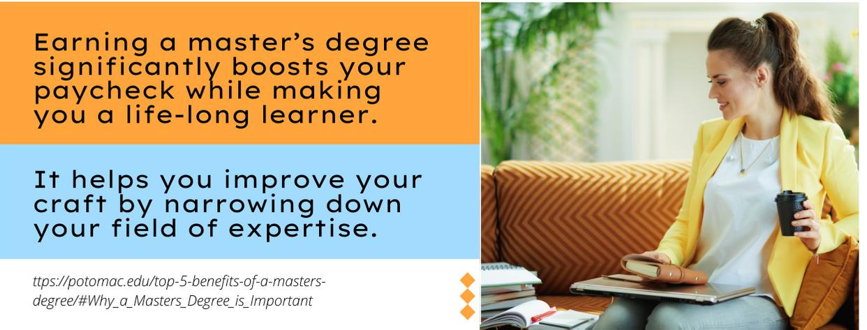 Fastest Online Master's Degrees - fact 3