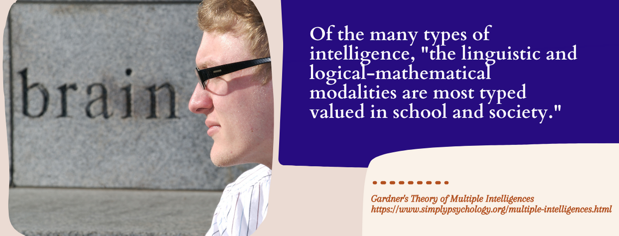 Why Intelligent College Students Fail - fact 1