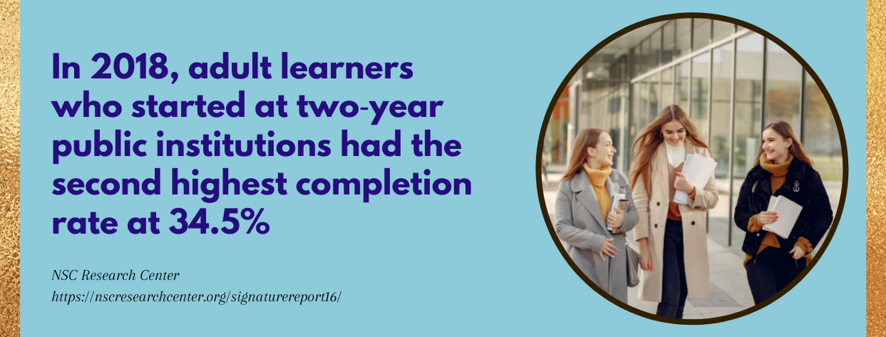 Adult Learner - fact 2