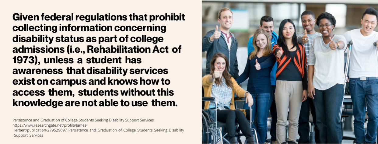 College Disability Programs - fact 3