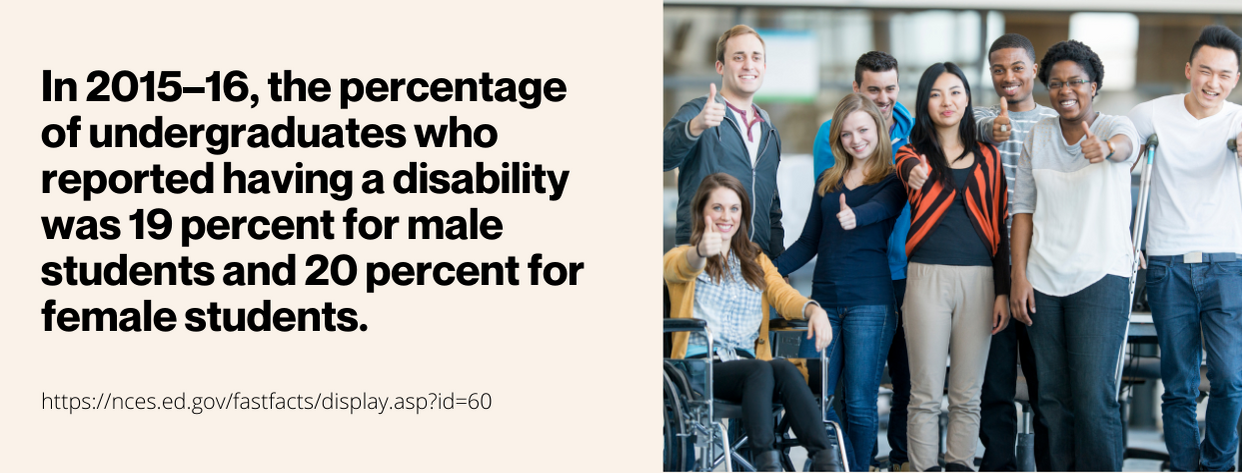 College Disability Programs - fact 5