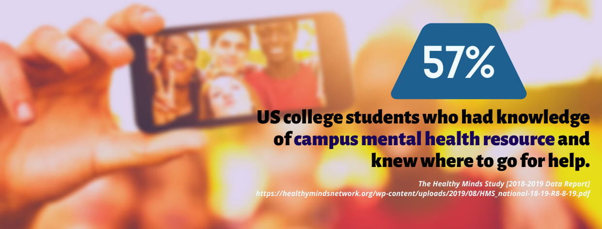 Happiest Colleges fact 5