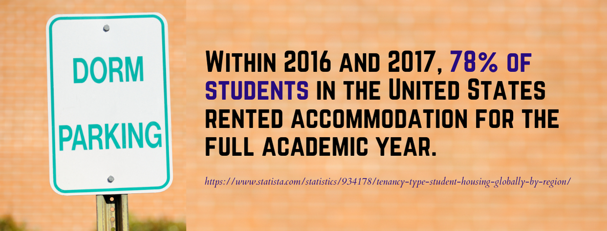 US College Dorm - fact 5