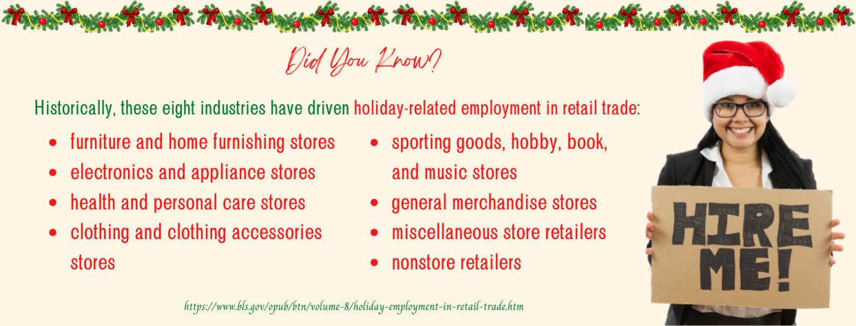 Christmas Gigs - fact