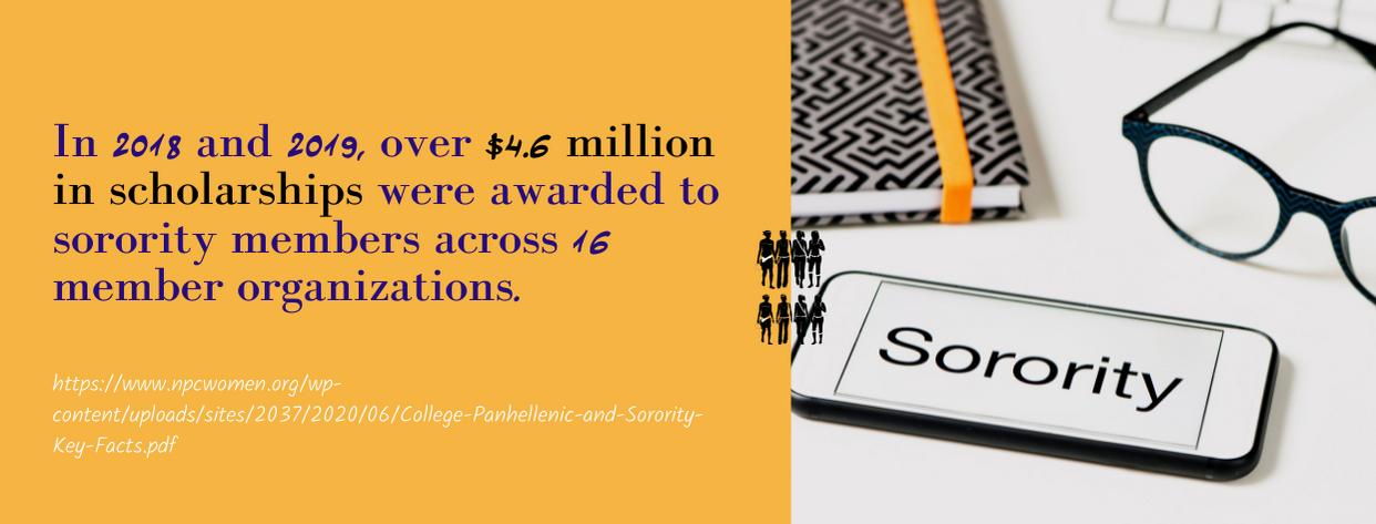 US College Sororities fact 3
