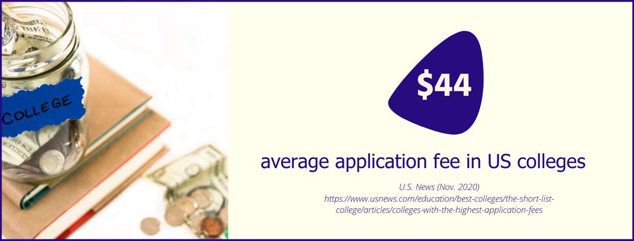 PS_Online School No Application Fee - fact